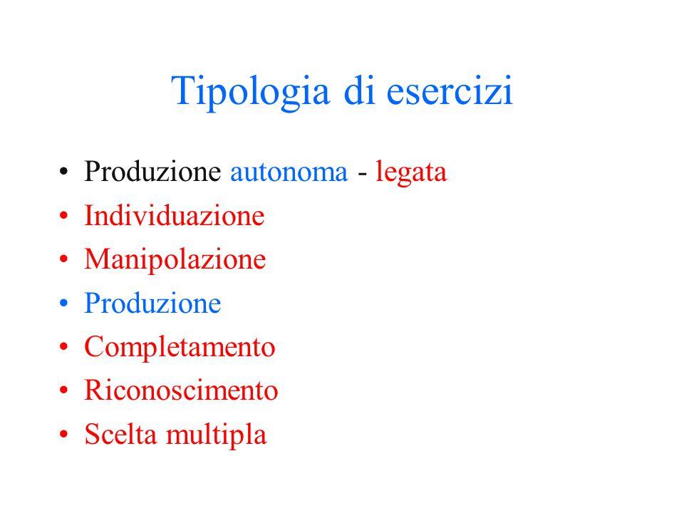 Tipologia di esercizi Produzione autonoma - legata Individuazione