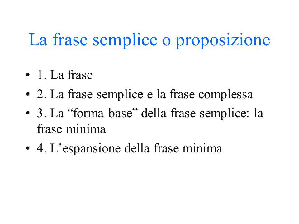 La frase semplice o proposizione