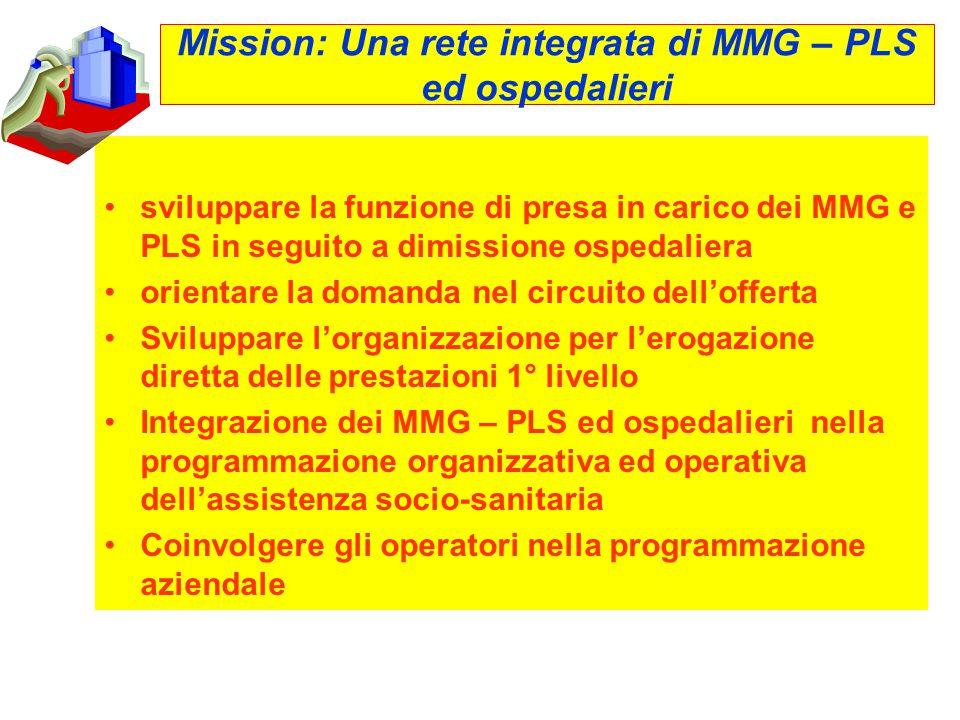 Mission: Una rete integrata di MMG – PLS ed ospedalieri