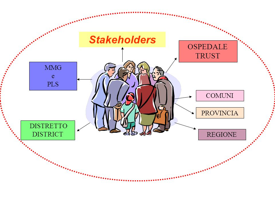 Stakeholders OSPEDALE TRUST MMG e PLS COMUNI PROVINCIA DISTRETTO