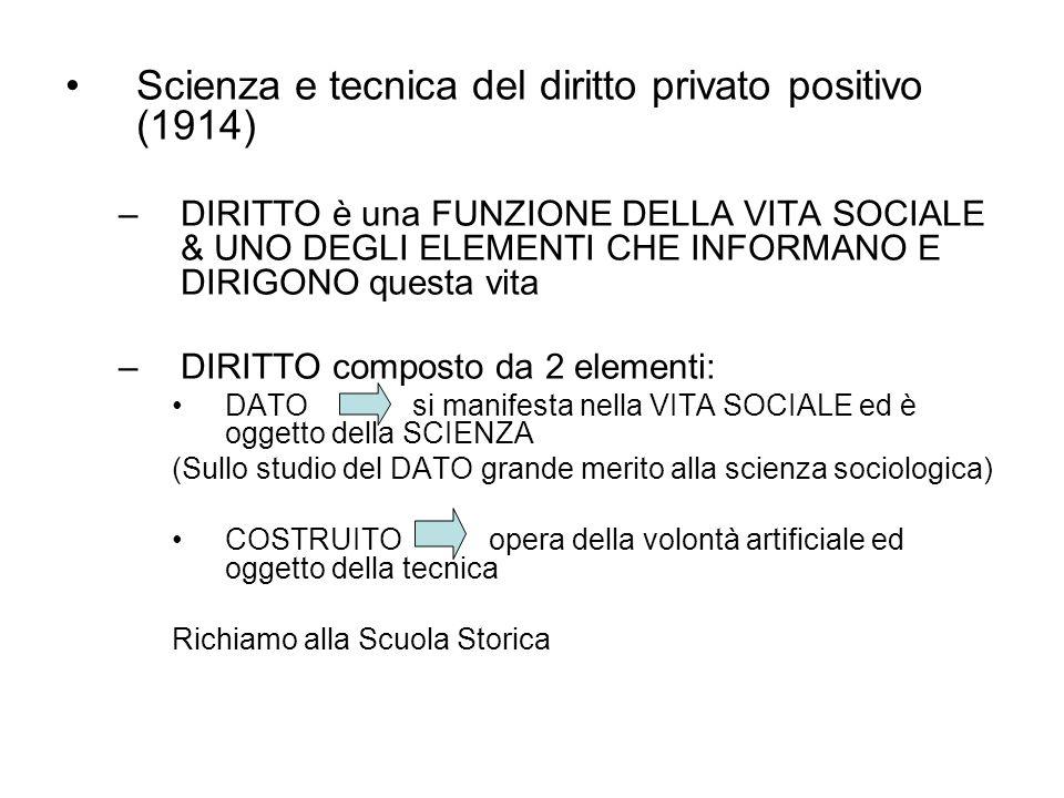 Scienza e tecnica del diritto privato positivo (1914)