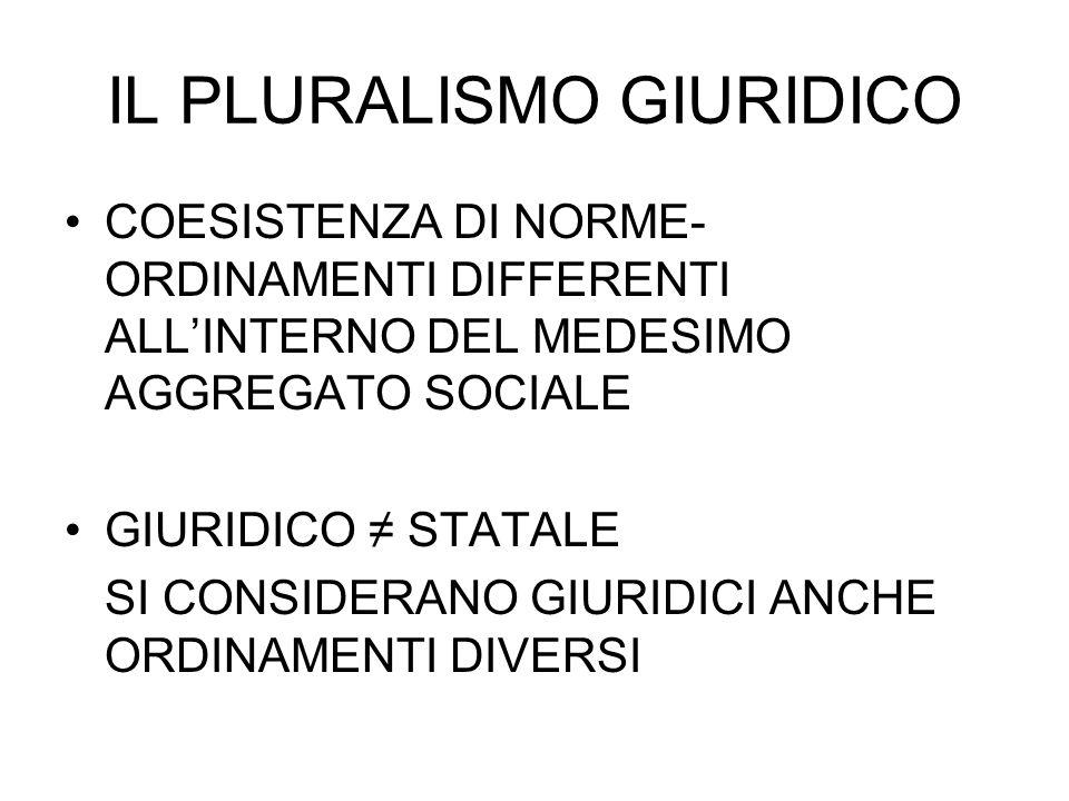 IL PLURALISMO GIURIDICO