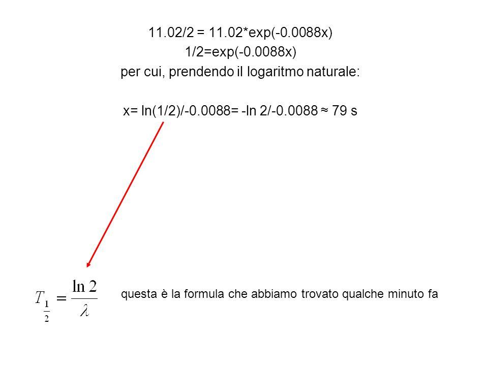 per cui, prendendo il logaritmo naturale: