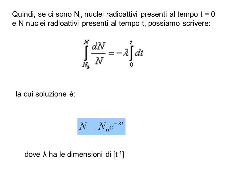 Quindi, se ci sono No nuclei radioattivi presenti al tempo t = 0