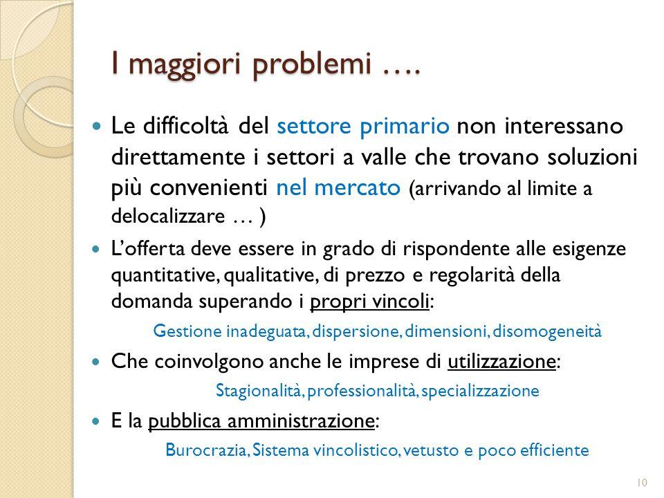 I maggiori problemi ….