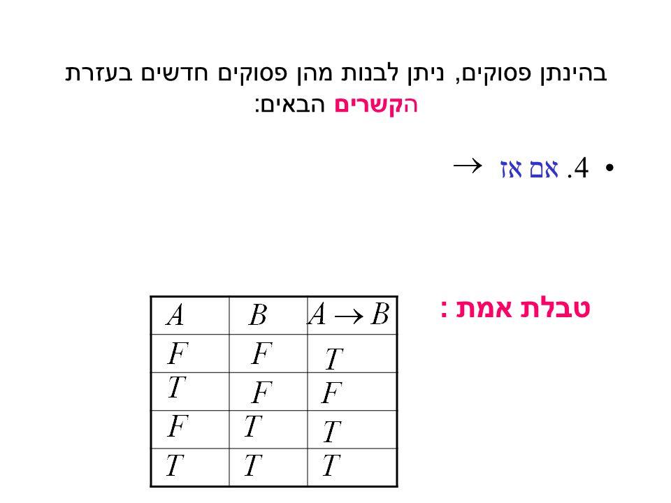 בהינתן פסוקים, ניתן לבנות מהן פסוקים חדשים בעזרת הקשרים הבאים: