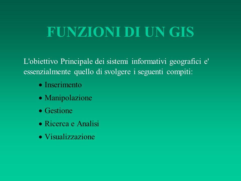 FUNZIONI DI UN GIS L obiettivo Principale dei sistemi informativi geografici e essenzialmente quello di svolgere i seguenti compiti: