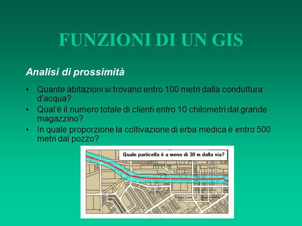 FUNZIONI DI UN GIS Analisi di prossimità