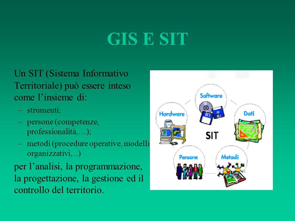 GIS E SIT Un SIT (Sistema Informativo Territoriale) può essere inteso come l'insieme di: strumenti;