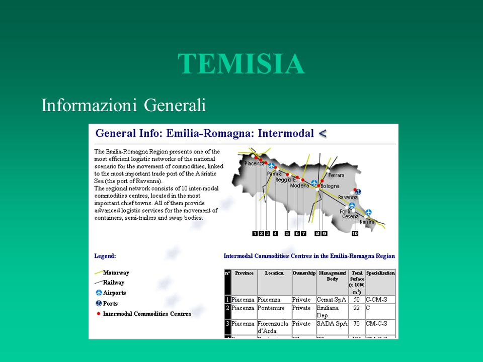 TEMISIA Informazioni Generali