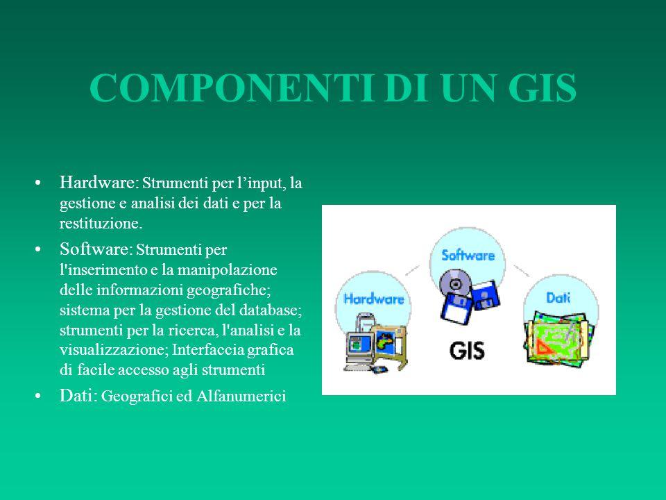 COMPONENTI DI UN GIS Hardware: Strumenti per l'input, la gestione e analisi dei dati e per la restituzione.