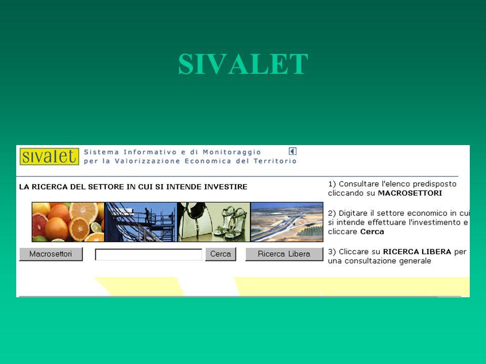 SIVALET