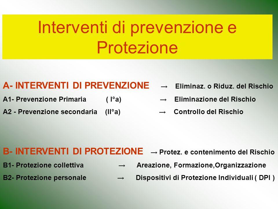 Interventi di prevenzione e Protezione