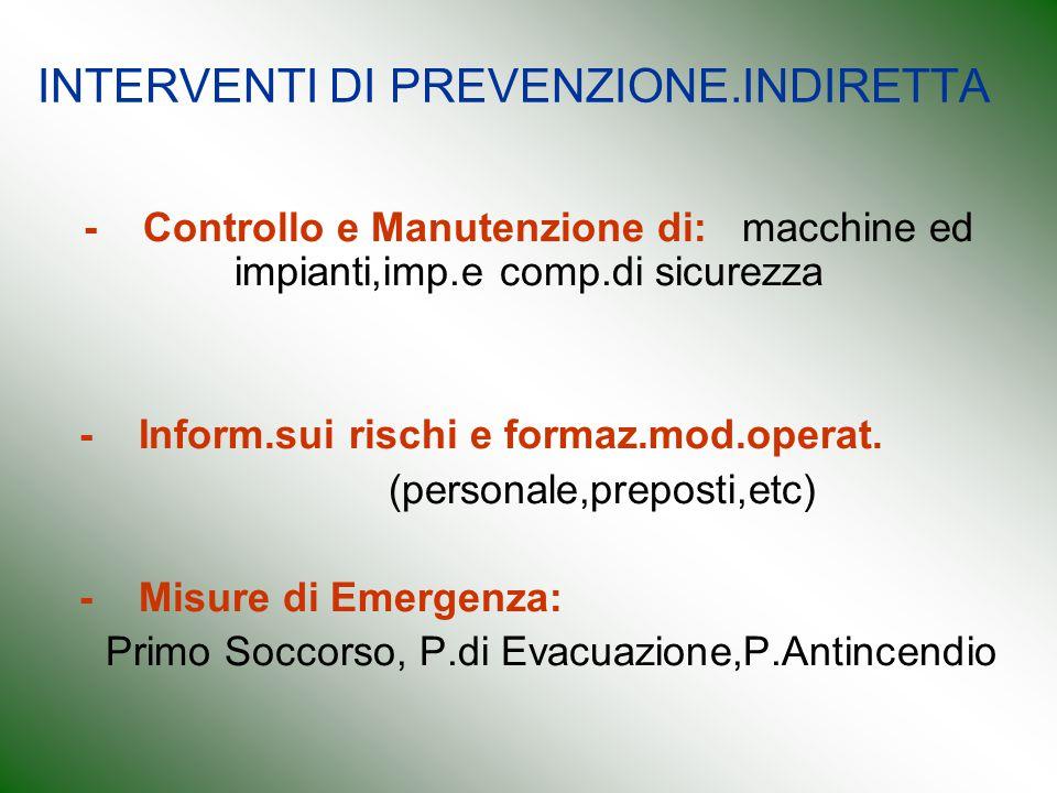 INTERVENTI DI PREVENZIONE.INDIRETTA