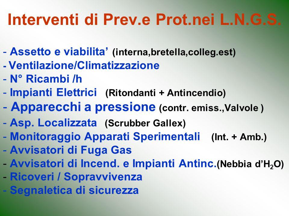 Interventi di Prev.e Prot.nei L.N.G.S.