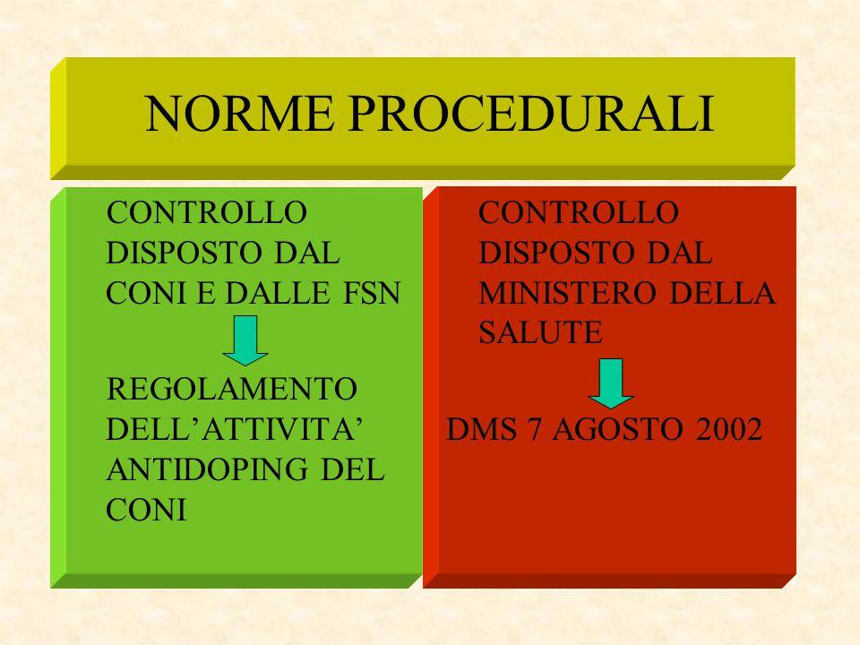 NORME PROCEDURALI CONTROLLO DISPOSTO DAL CONI E DALLE FSN