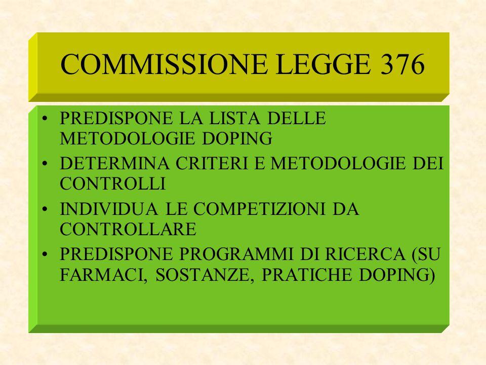 COMMISSIONE LEGGE 376 PREDISPONE LA LISTA DELLE METODOLOGIE DOPING