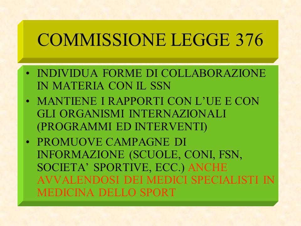 COMMISSIONE LEGGE 376 INDIVIDUA FORME DI COLLABORAZIONE IN MATERIA CON IL SSN.