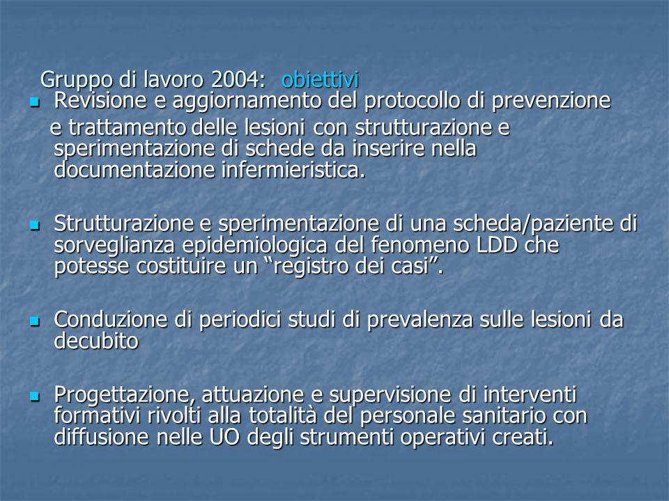 Gruppo di lavoro 2004: obiettivi