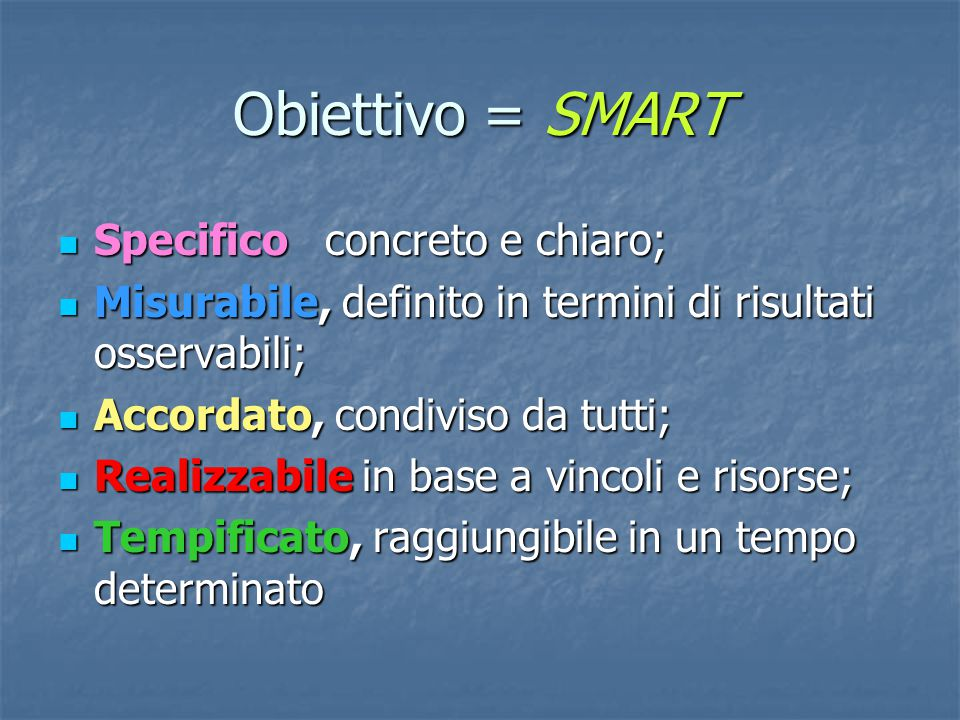 Obiettivo = SMART Specifico concreto e chiaro;