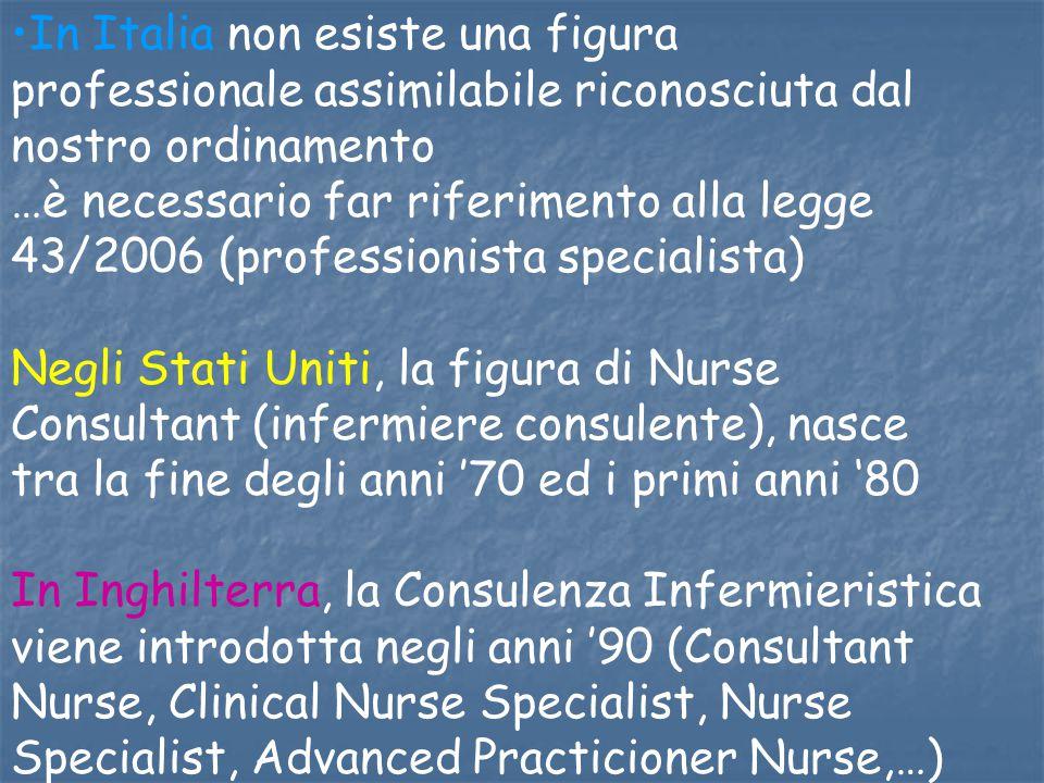 In Italia non esiste una figura
