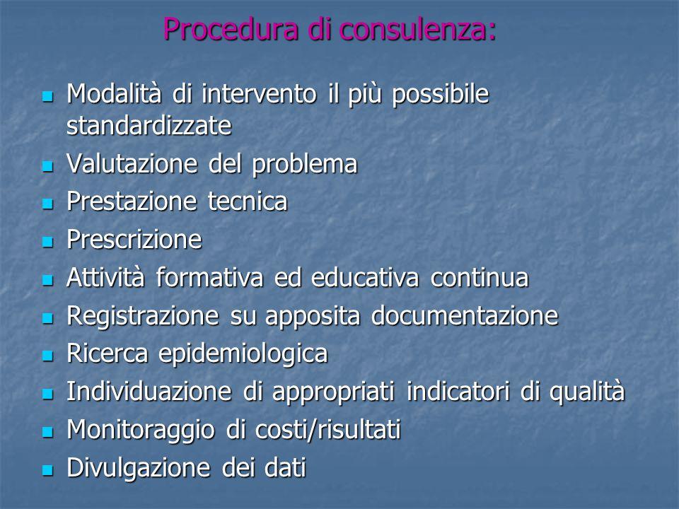 Procedura di consulenza: