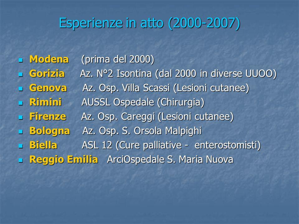 Esperienze in atto (2000-2007) Modena (prima del 2000)