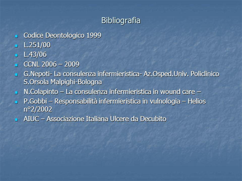 Bibliografia Codice Deontologico 1999 L.251/00 L.43/06