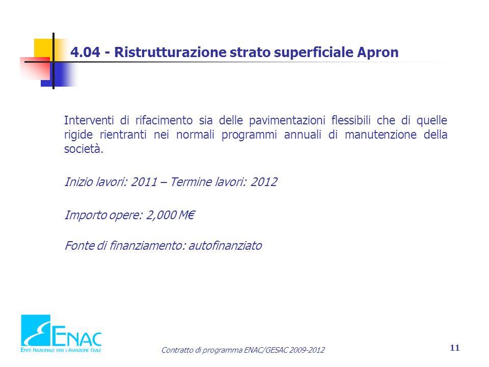 4.04 - Ristrutturazione strato superficiale Apron