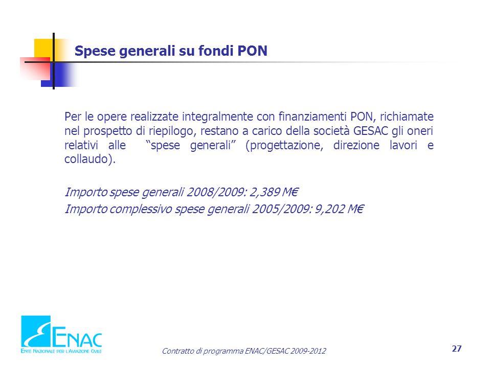 Spese generali su fondi PON