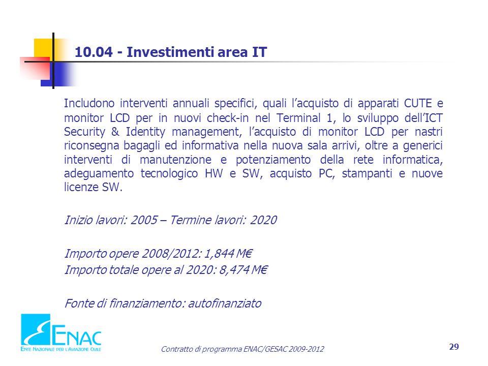 10.04 - Investimenti area IT