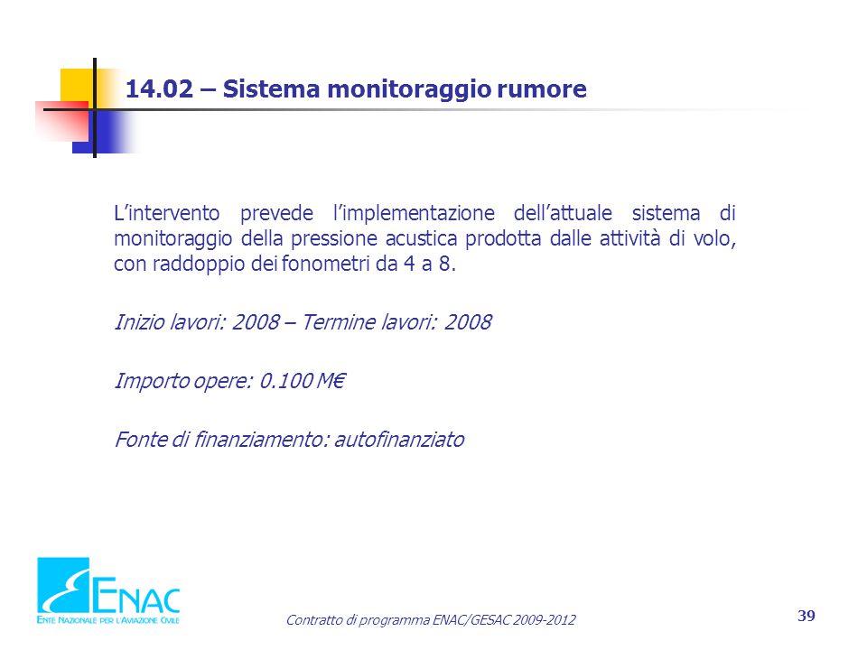 14.02 – Sistema monitoraggio rumore