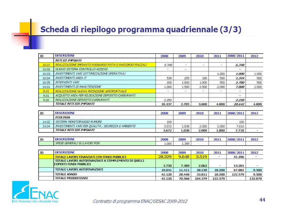 Scheda di riepilogo programma quadriennale (3/3)