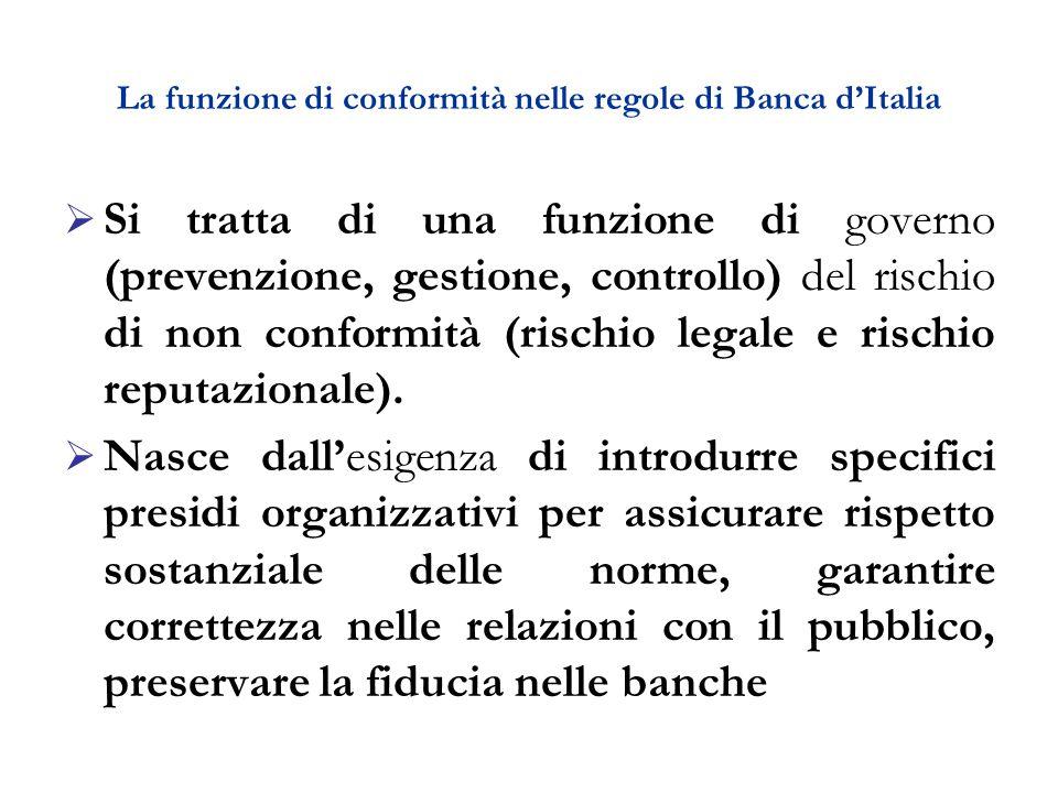 La funzione di conformità nelle regole di Banca d'Italia