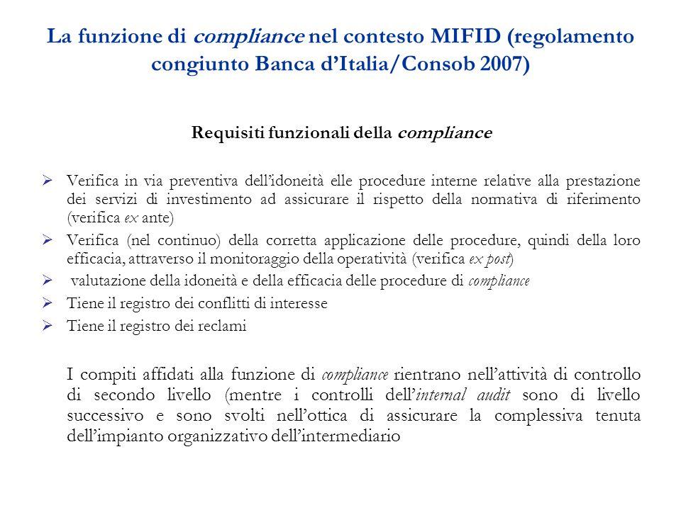 Requisiti funzionali della compliance