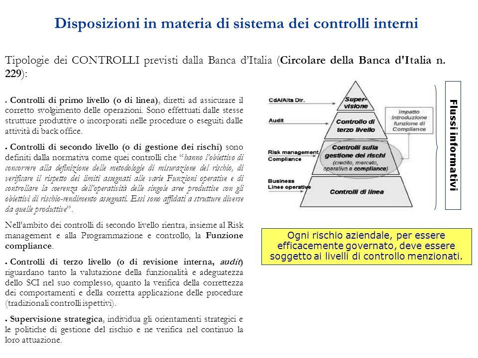 Disposizioni in materia di sistema dei controlli interni