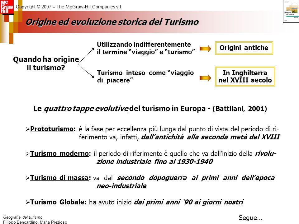 Origine ed evoluzione storica del Turismo