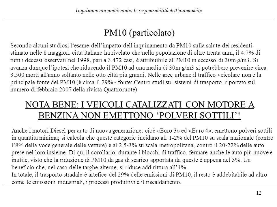 PM10 (particolato)