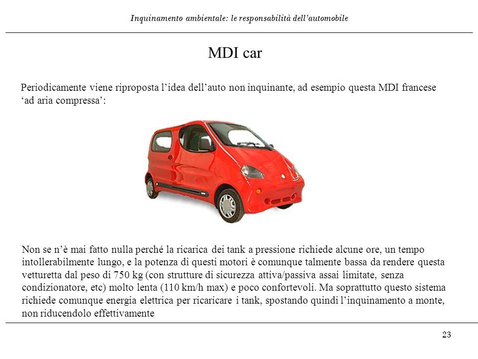 MDI car Periodicamente viene riproposta l'idea dell'auto non inquinante, ad esempio questa MDI francese 'ad aria compressa':