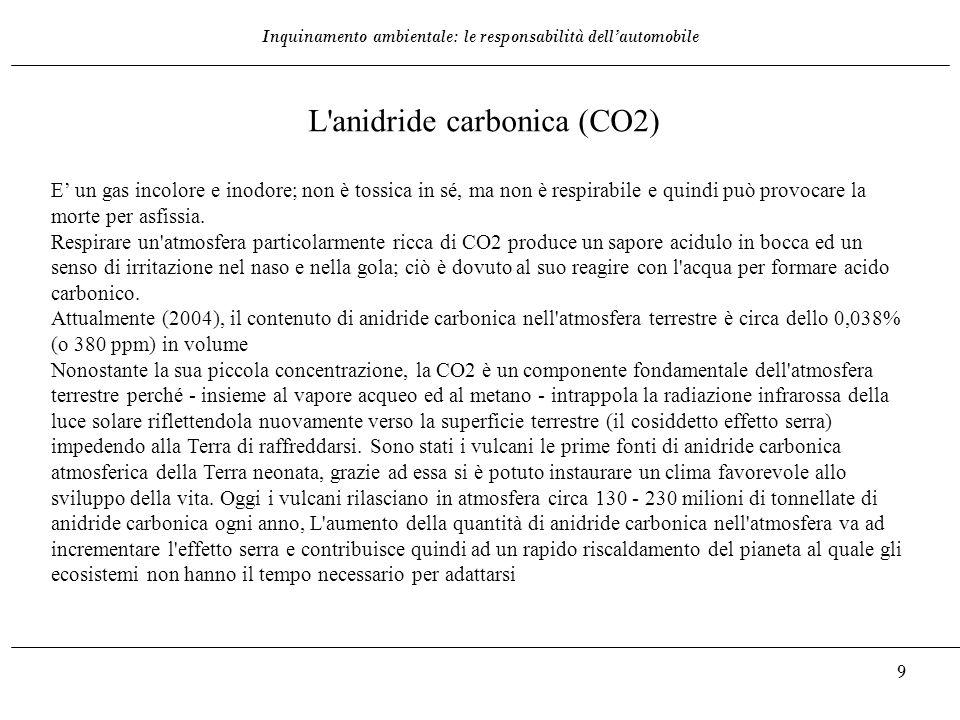 L anidride carbonica (CO2)