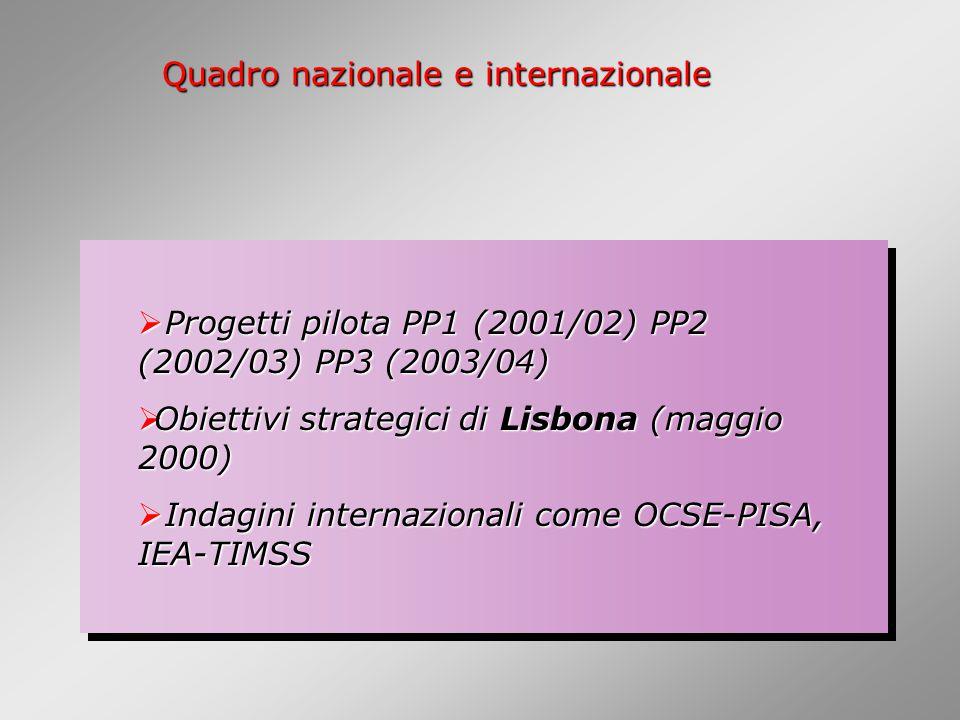 Quadro nazionale e internazionale