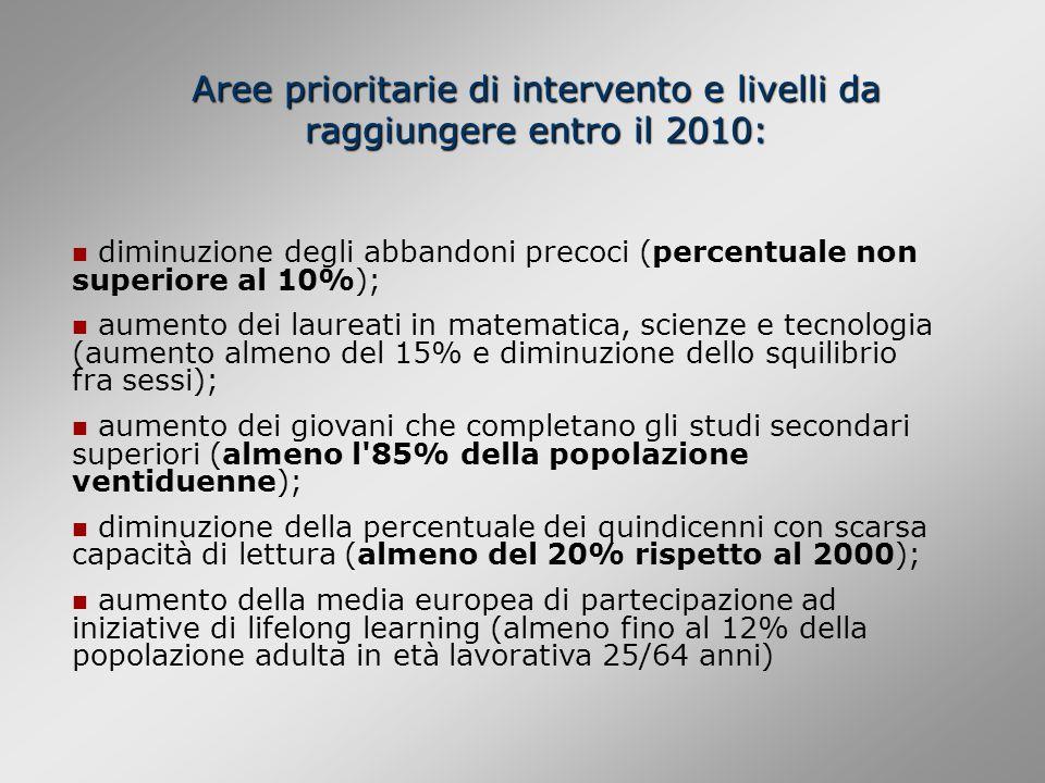 Aree prioritarie di intervento e livelli da raggiungere entro il 2010:
