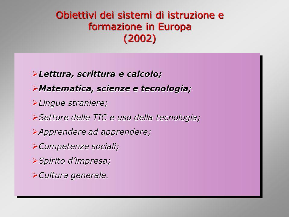 Obiettivi dei sistemi di istruzione e formazione in Europa (2002)