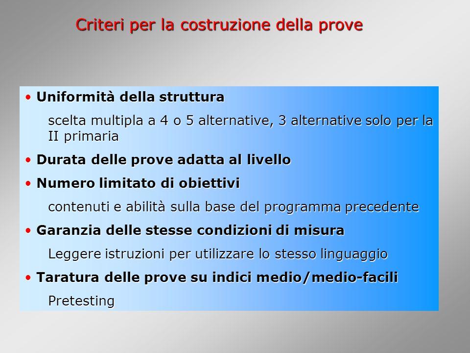 Criteri per la costruzione della prove