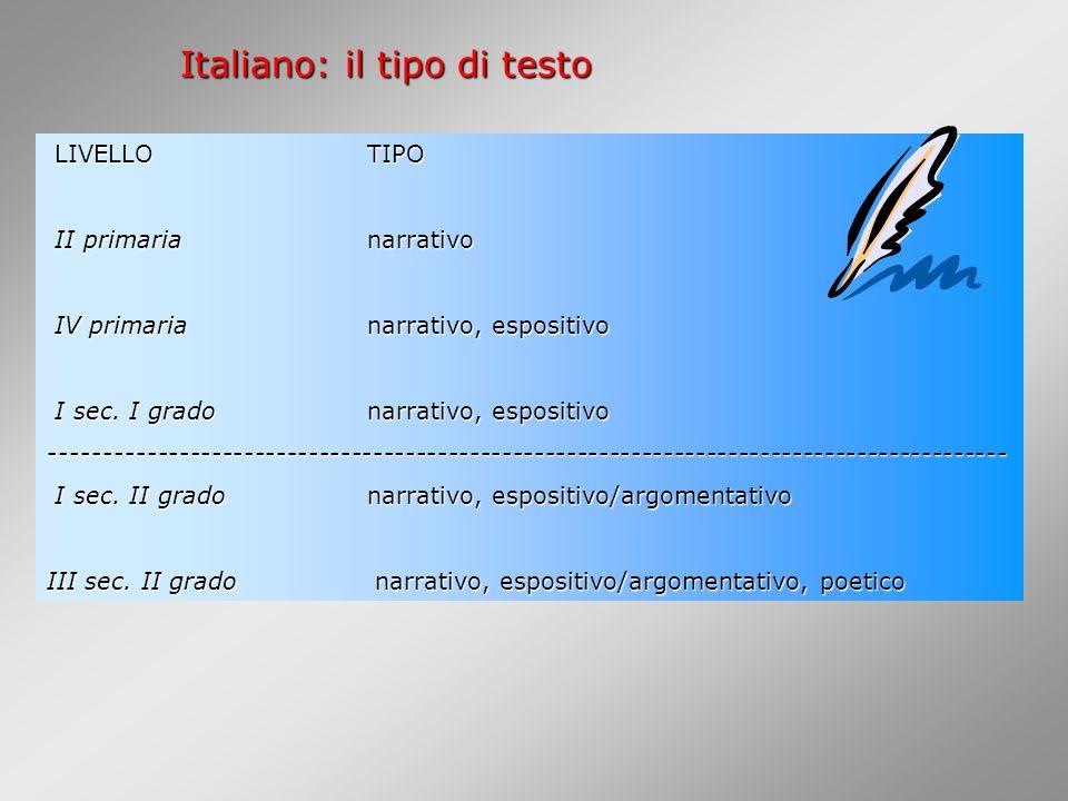 Italiano: il tipo di testo