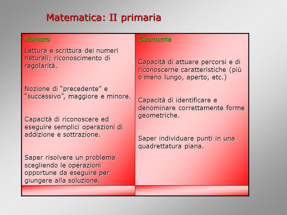 Matematica: II primaria