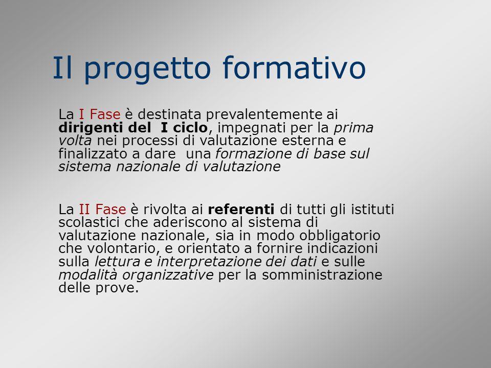 Il progetto formativo