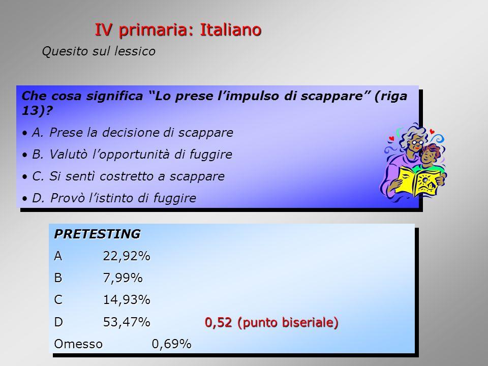 IV primaria: Italiano Quesito sul lessico