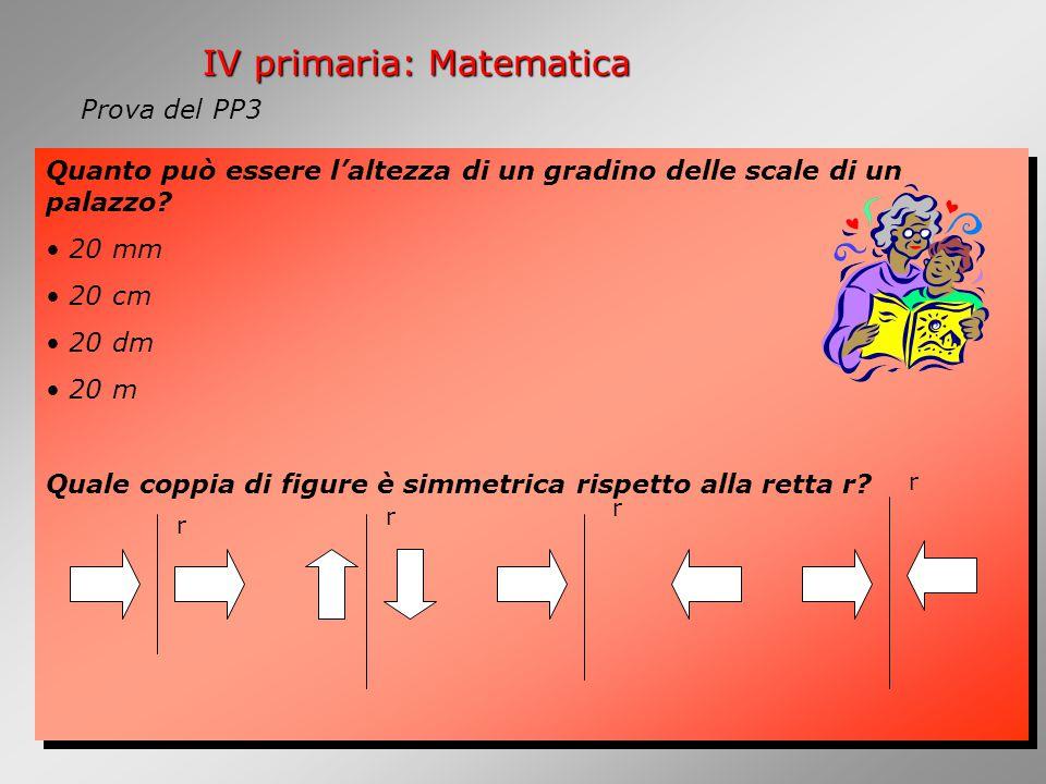 IV primaria: Matematica