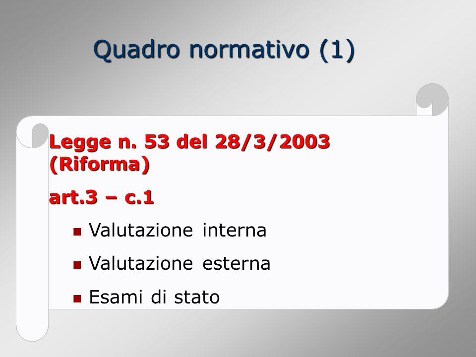 Quadro normativo (1) Legge n. 53 del 28/3/2003 (Riforma) art.3 – c.1